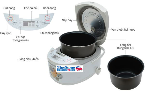 Cấu tạo chi tiết các bộ phận và chức năng của nồi cơm điện tử BlueStone RCB 5925W